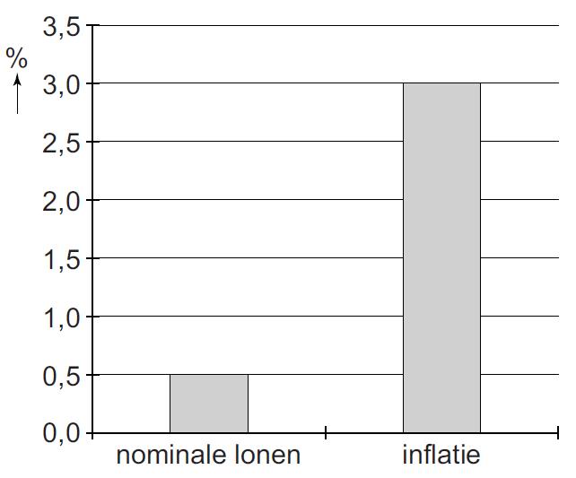 examen2015_inflatie