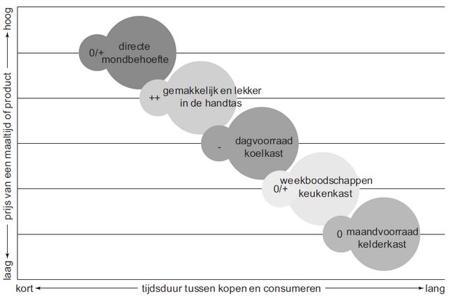 herexamen2013_marktverwachting