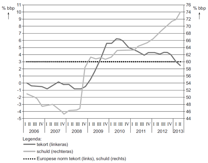 herexamen2015_staatsschuld