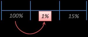 procent2