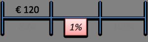 procententerug0