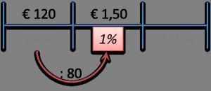 procententerug1b