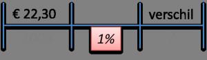 procentueleverandering0