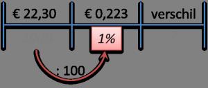 procentueleverandering1
