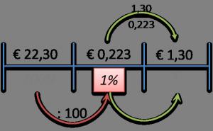 procentueleverandering2
