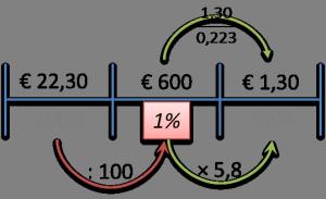 procentueleverandering3