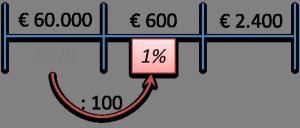 procentvan1